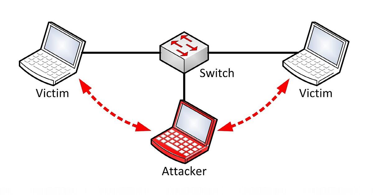 ataque - Seguridad en el Lugar del Evento y para el Proveedor